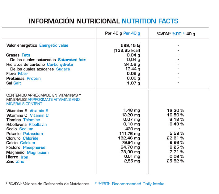 Tabla Nutricional Full Isotonic KeepGoing